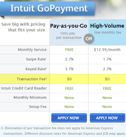 Intuit GoPayment Misleading Pricing